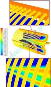 کانتور دما در محفظه احتراق موتور استرلینگ توسط نرم افزار فلوئنت