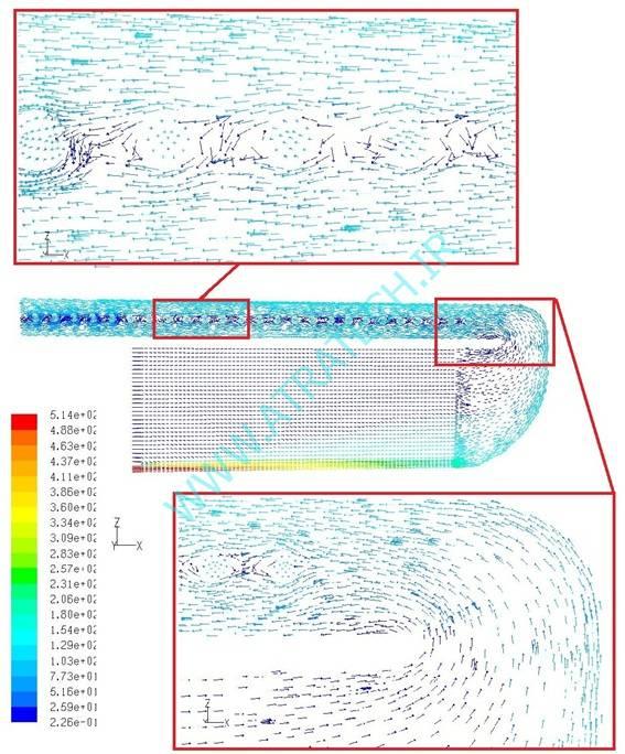 خطوط جريان گازهاي داغ عبوري موتور استرلینگ توسط نرم افزار Fluent