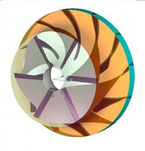 طراحی پروانه پمپ به کمک نرم افزار CF-TURBO